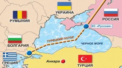 турецкий поток-карта