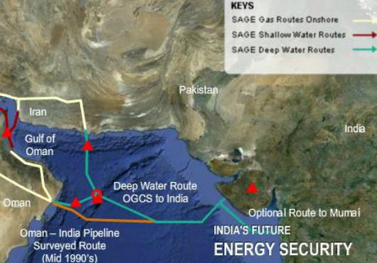О поставках российского газа в Индию
