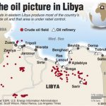 Eni returned to the pre-war level of extraction in Libya