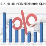 MDB-ÜDM-2014.