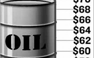 Oil Price Set at $45 in State Budget of Azerbaijan
