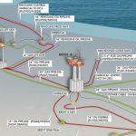 Allseas Removes 17K Ton North Sea Shell Platform