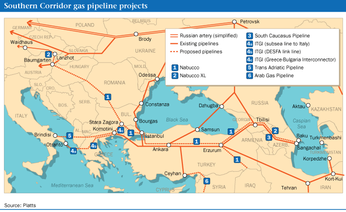US experts: Southern Gas Corridor critically important