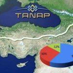 Церемония запуска газопровода TANAP состоится в июле