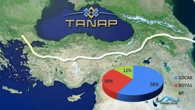 Over 630 km of pipes laid as part of TAP construction