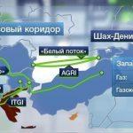 Украина при подключении к «Южному газовому коридору» сможет закупать газ у Азербайджана