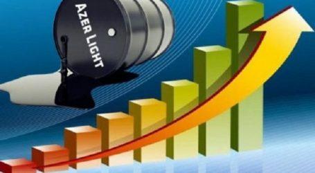 Azərbaycan nefti 5%-ə yaxın bahalaşıb
