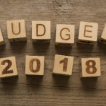 SOFAZ 2018 budget approved