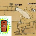 Draft of state budget of Azerbaijan for fiscal year 2015 based on oil price of $90.00 per barrel