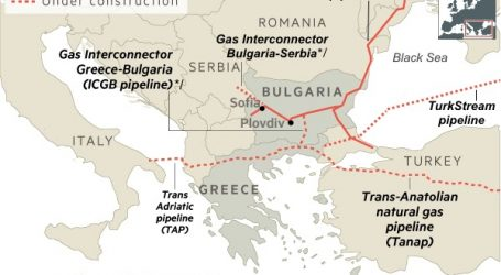 When will Serbia get chance to access Azerbaijani gas?