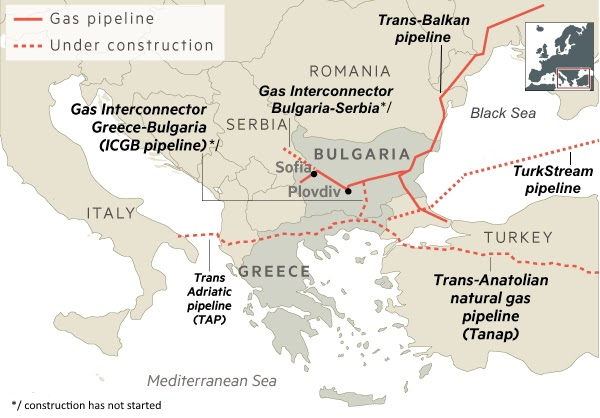 When will Serbia get chance to access Azerbaijani gas
