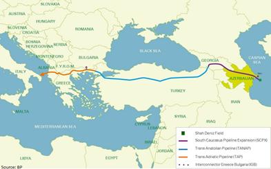 Азербайджан до сих пор вложил $8,6 млрд в проект ЮГК