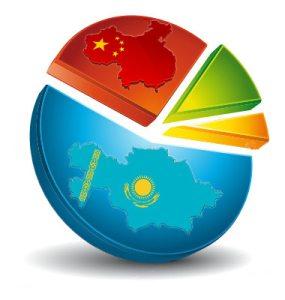 Nazarbayev: Çin Qazaxıstanda fəal surətdə neft hasilatı ilə məşğuldur