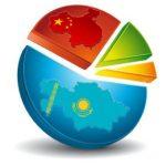 Qazaxıstan Çin şirkətlərinin neft sektorunda iştirakını böhran hədd kimi qiymətləndirmir