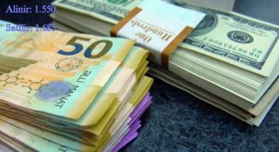 dollar-manat2