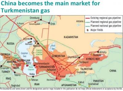 global-gas-markets