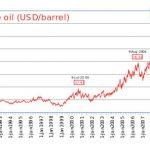 В Азербайджане имеются широкие возможности для восстановления нефтяного машиностроения