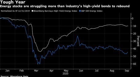 Oil Patch Short-Seller Profits From Crash, Now Eyes Biden Win