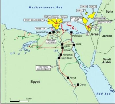 israel gas