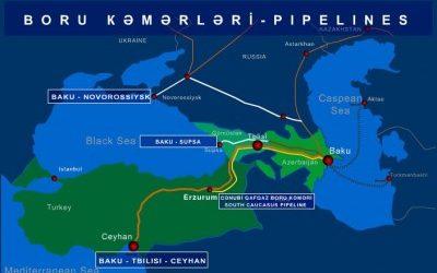 SOCAR о транзите туркменской нефти по ВТС