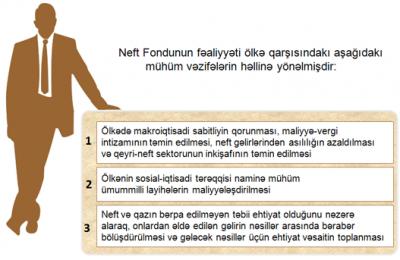 neft_fond