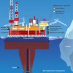SOCAR designed new platform to develop deeper gas beds on Bulla Deniz field