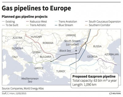russia gas pipeline