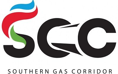 Azerbaijan fulfills 78% financial commitments to Southern Gas Corridor