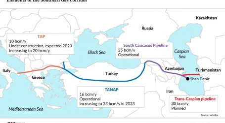 Turkey Received 3.3 Bcm of Gas from Azerbaijan via TANAP since June 2018