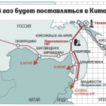China did not give Gasprom money to build Siberian Force