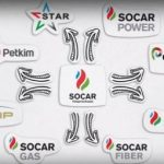 SOCAR Invests $12.6 Bn in Turkish Projects So Far
