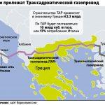"""В Греции началось строительство конкурента """"Турецкого потока"""""""