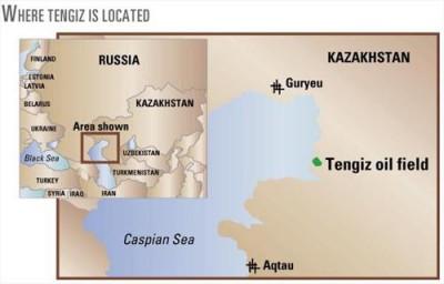 Для роста добычи нефти на 11 млн тонн на Тенгизе планируется инвестировать $30 млрд
