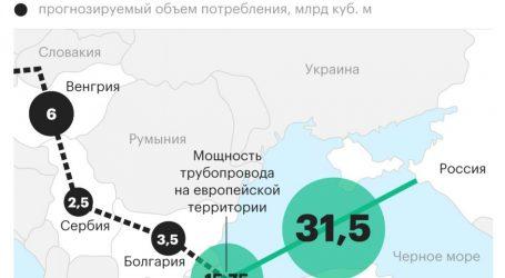 Москва назвала сроки запуска «Турецкого потока»