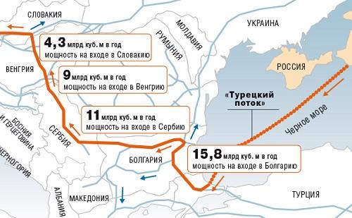 «Газпром» сделал европейский выбор маршрута «Турецкого потока»
