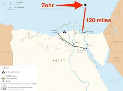 Добыча газа на египетском Zohr растет